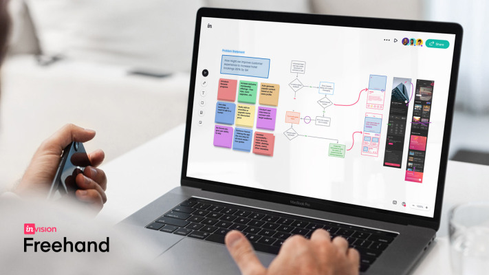 InVision adds new features to Freehand, a virtual whiteboard tool, as user demand surges – TechCrunch