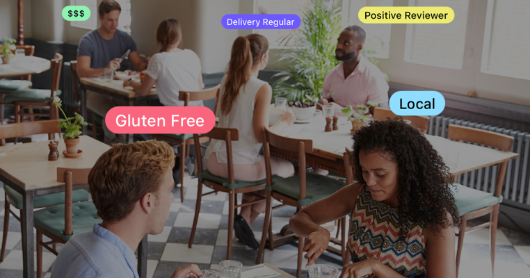 SevenRooms raises $50M to double down on reservations, ordering and other tools for hospitality businesses – TechCrunch