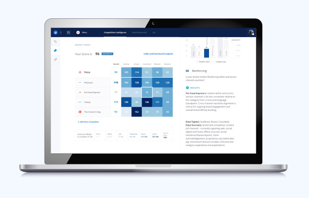 BlueOcean uses automation to deliver affordable brand audits in seven days – TechCrunch